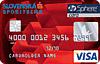 Slovenská sporiteľňa - VISA Classic